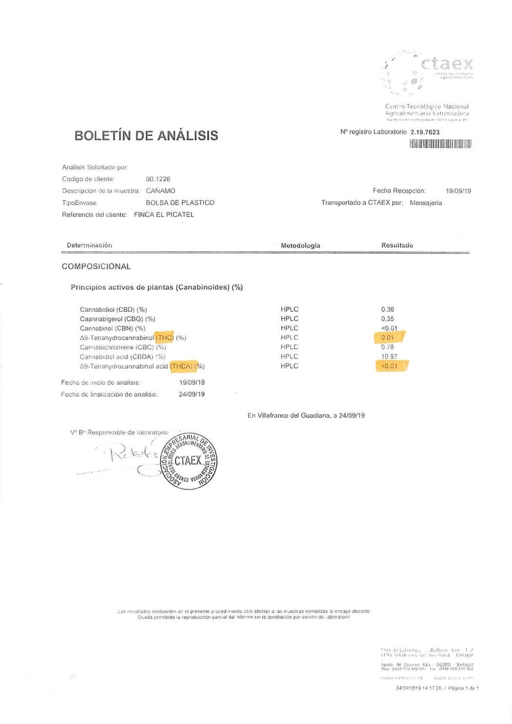 Lab report for Kompolti
